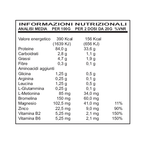 Ultimate Italia - Krono Protein 95 - Banana (gr.2100)