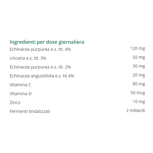 Esi - Immunilflor Urto (cps.30)